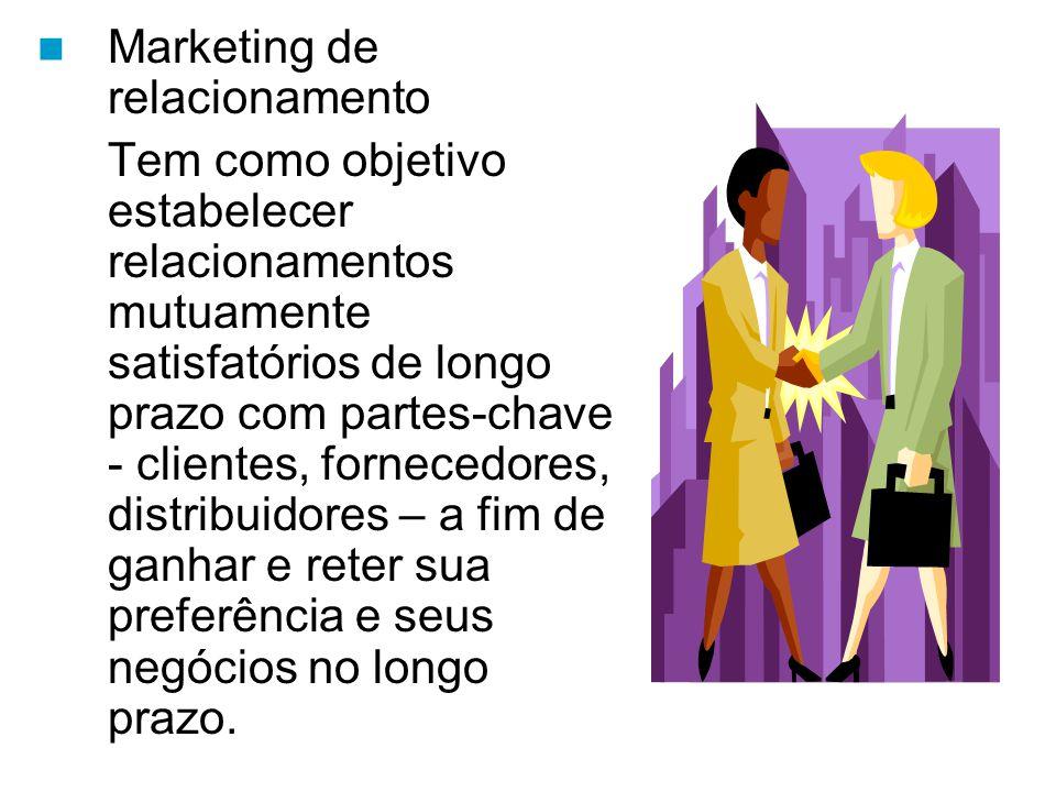 Marketing de relacionamento Tem como objetivo estabelecer relacionamentos mutuamente satisfatórios de longo prazo com partes-chave - clientes, fornecedores, distribuidores – a fim de ganhar e reter sua preferência e seus negócios no longo prazo.