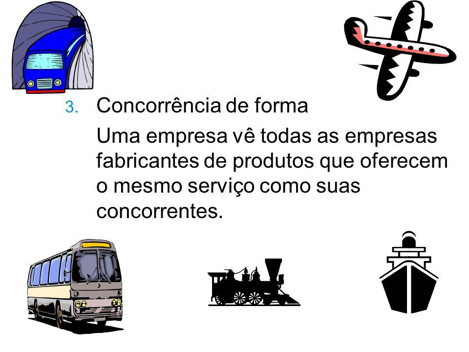 3. Concorrência de forma Uma empresa vê todas as empresas fabricantes de produtos que oferecem o mesmo serviço como suas concorrentes.