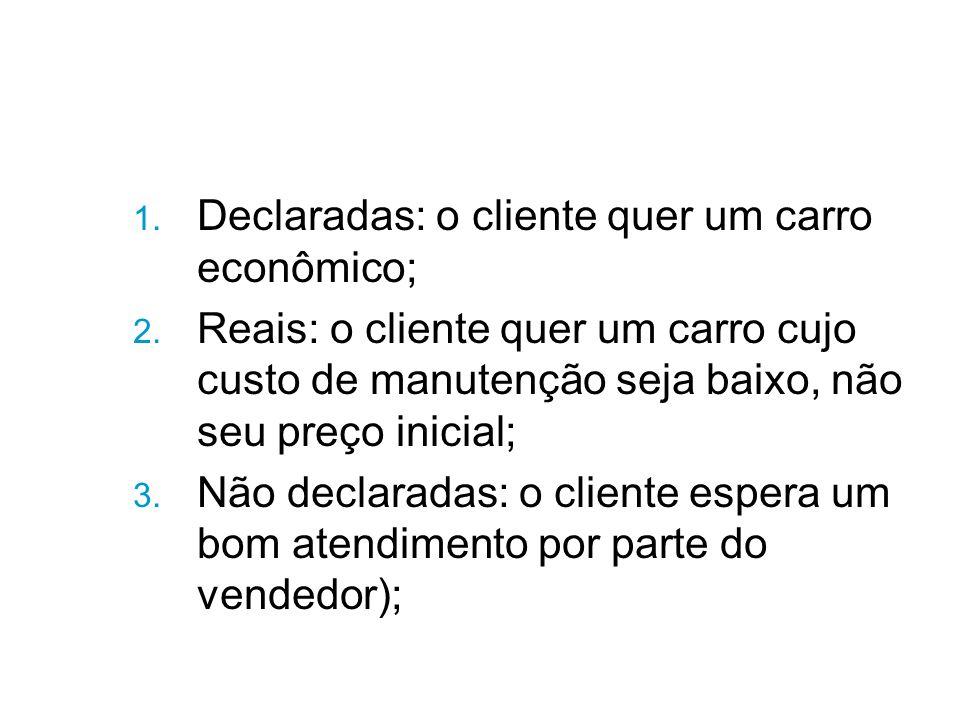 1.Declaradas: o cliente quer um carro econômico; 2.