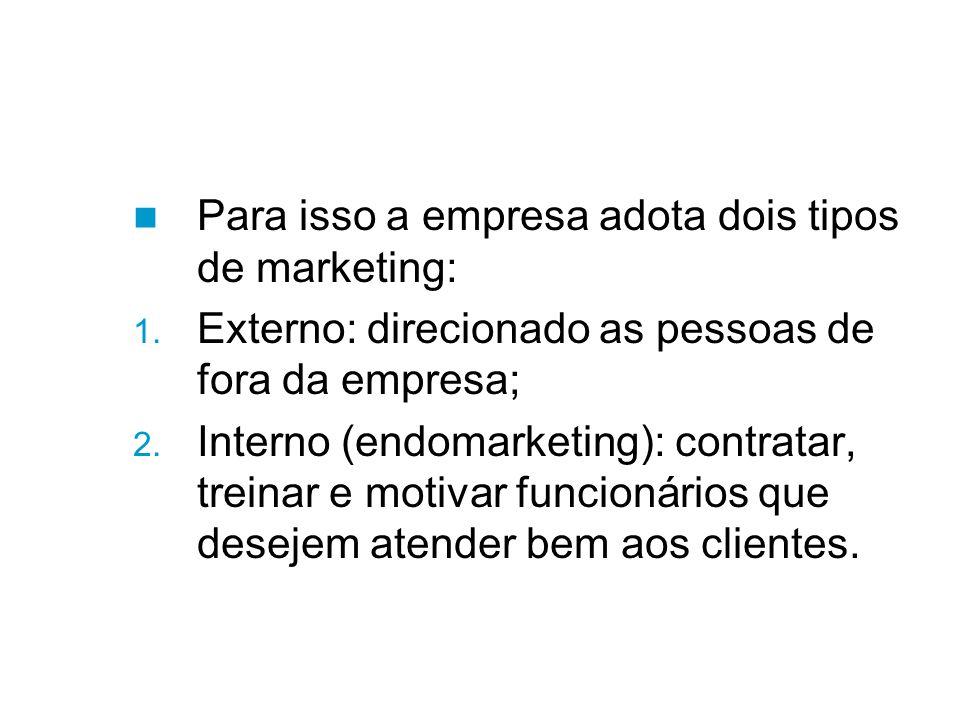 Para isso a empresa adota dois tipos de marketing: 1.