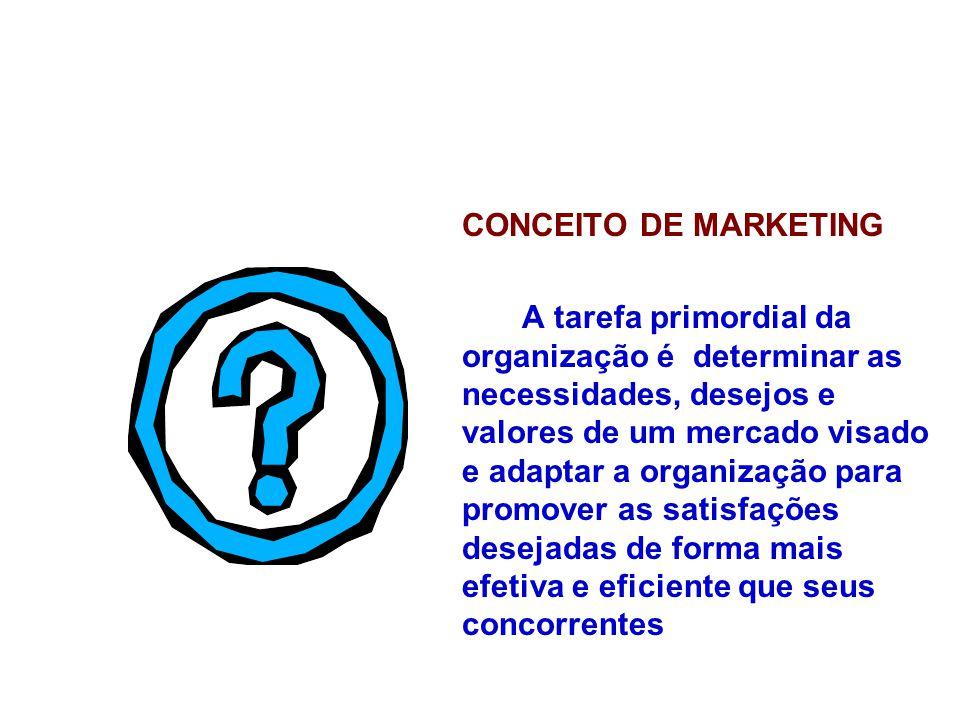 CONCEITO DE MARKETING A tarefa primordial da organização é determinar as necessidades, desejos e valores de um mercado visado e adaptar a organização para promover as satisfações desejadas de forma mais efetiva e eficiente que seus concorrentes