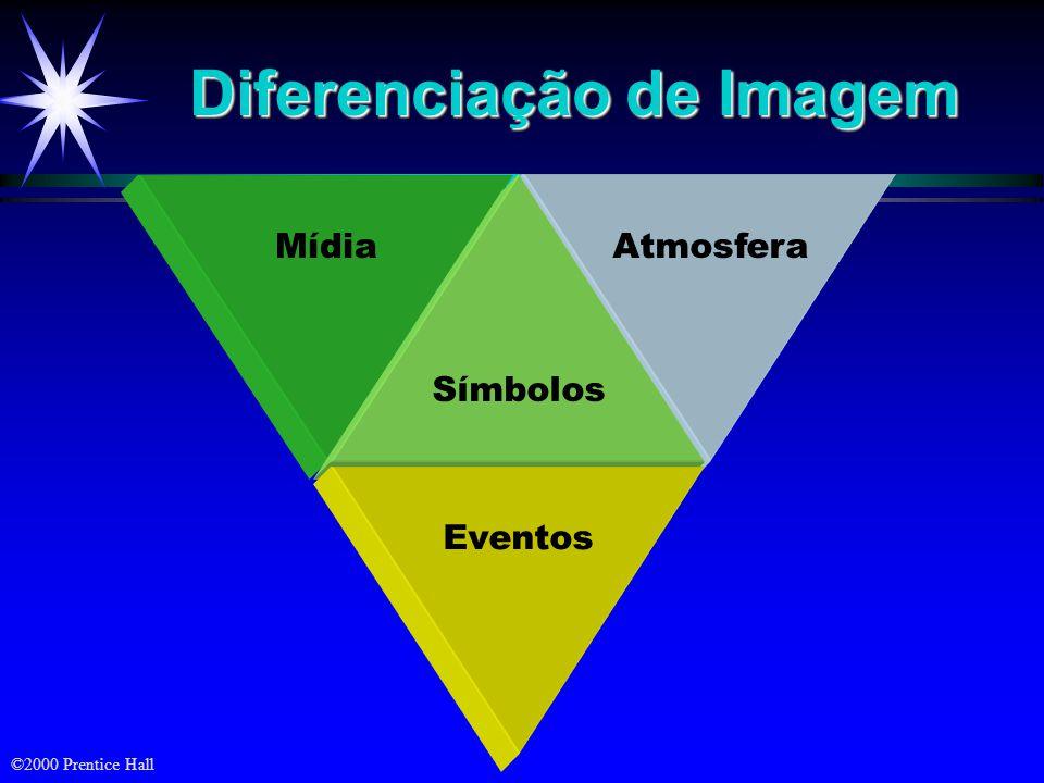 ©2000 Prentice Hall DiferenciaçãoDiferenciação ä Pessoal ä Canal