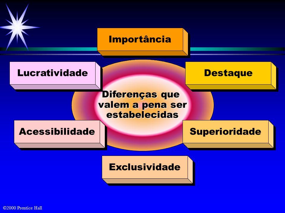 ©2000 Prentice Hall MídiaAtmosfera Símbolos Eventos Diferenciação de Imagem