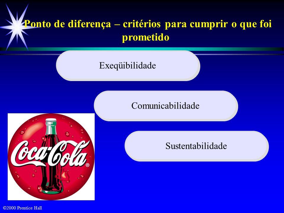 ©2000 Prentice Hall Ponto de diferença – critérios para o que o consumidor considera desejável Relevância Distintividade Credibilidade