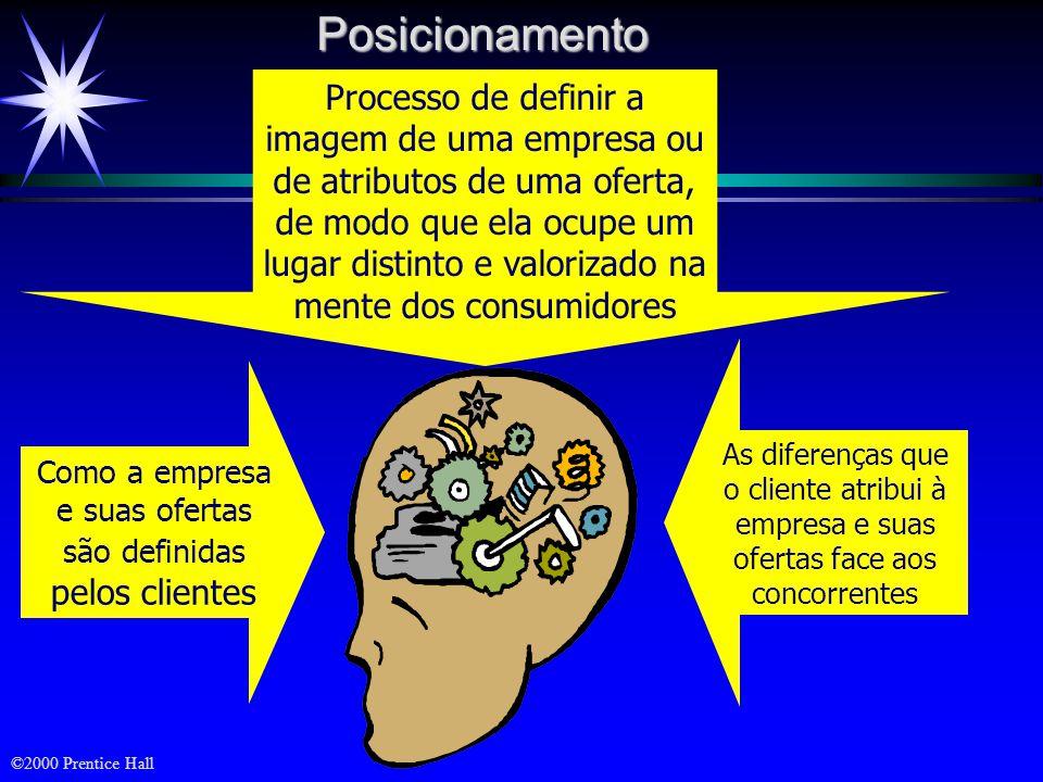 ©2000 Prentice Hall Orienta as decisões de marketing, definindo a resposta esperada dos consumidores em relação aos benefícios funcionais e psicológic