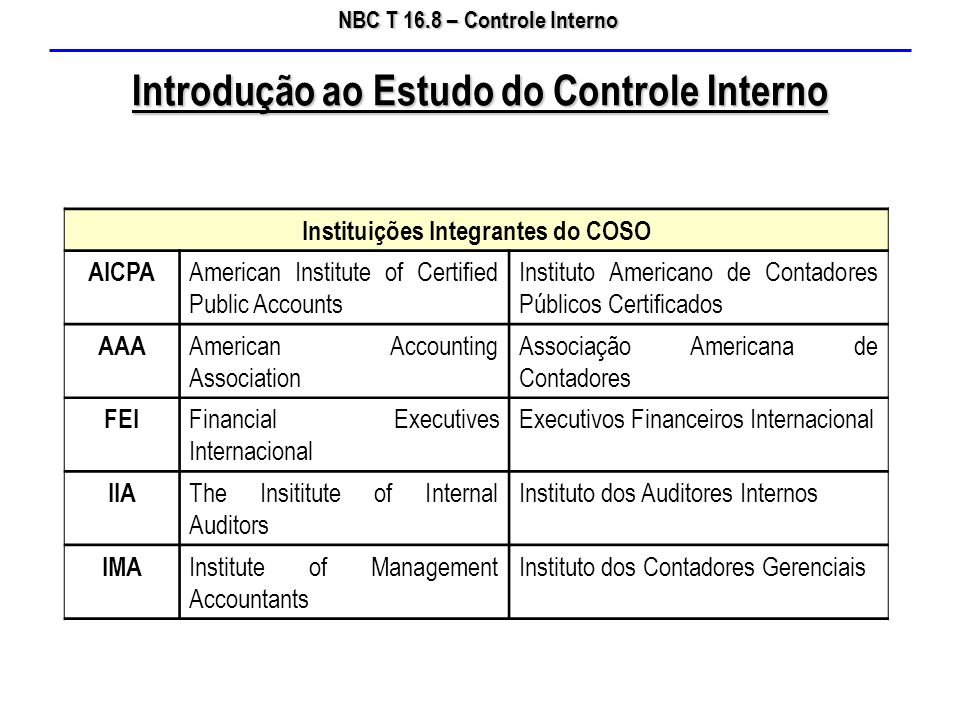 NBC T 16.8 – Controle Interno Instituições Integrantes do COSO AICPA American Institute of Certified Public Accounts Instituto Americano de Contadores