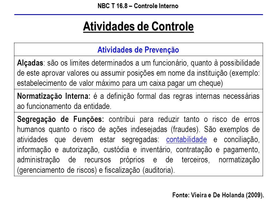 NBC T 16.8 – Controle Interno Atividades de Controle Atividades de Prevenção Alçadas : são os limites determinados a um funcionário, quanto à possibil