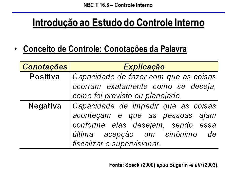 NBC T 16.8 – Controle Interno Introdução ao Estudo do Controle Interno Conceito de Controle: Conotações da Palavra Fonte: Speck (2000) apud Bugarin et