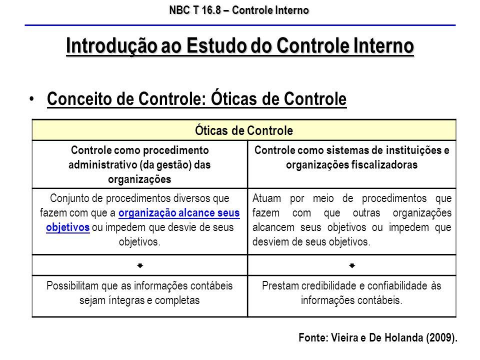 NBC T 16.8 – Controle Interno Introdução ao Estudo do Controle Interno Conceitos Associados Com base no conceito anterior, há dois outros conceitos subjacentes que precisam ser explicitados : a) o que são controles internos e b) quais são os objetivos a serem alcançados pelas organizações.