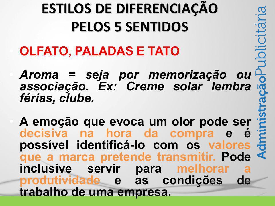 OLFATO, PALADAS E TATO Aroma = seja por memorização ou associação.