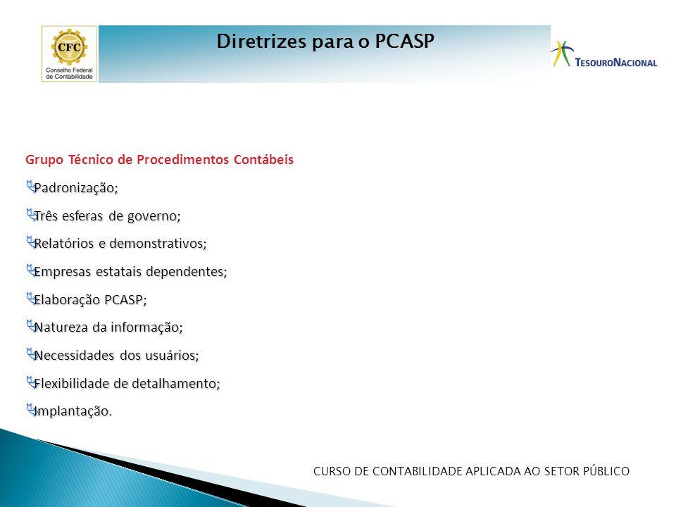 CURSO DE CONTABILIDADE APLICADA AO SETOR PÚBLICO Grupo Técnico de Procedimentos Contábeis  Padronização;  Três esferas de governo;  Relatórios e de