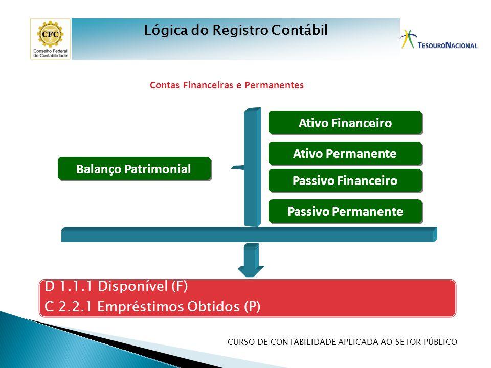 CURSO DE CONTABILIDADE APLICADA AO SETOR PÚBLICO Contas Financeiras e Permanentes Balanço Patrimonial Ativo Financeiro Ativo Permanente Passivo Financ