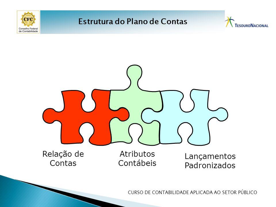 CURSO DE CONTABILIDADE APLICADA AO SETOR PÚBLICO Relação de Contas Atributos Contábeis Lançamentos Padronizados Estrutura do Plano de Contas