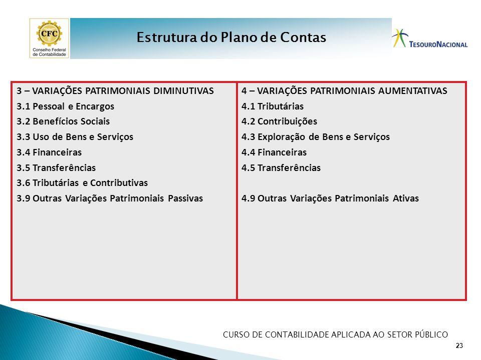 CURSO DE CONTABILIDADE APLICADA AO SETOR PÚBLICO 3 – VARIAÇÕES PATRIMONIAIS DIMINUTIVAS 3.1 Pessoal e Encargos 3.2 Benefícios Sociais 3.3 Uso de Bens