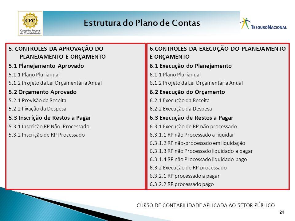 CURSO DE CONTABILIDADE APLICADA AO SETOR PÚBLICO 5. CONTROLES DA APROVAÇÃO DO PLANEJAMENTO E ORÇAMENTO 5.1 Planejamento Aprovado 5.1.1 Plano Plurianua
