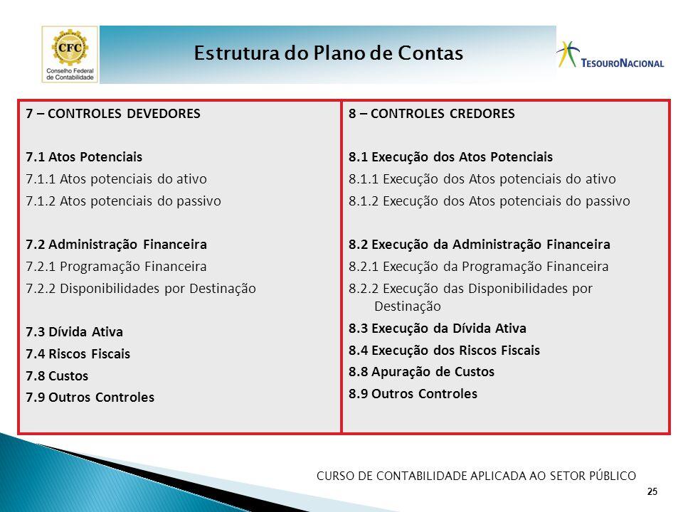 CURSO DE CONTABILIDADE APLICADA AO SETOR PÚBLICO 7 – CONTROLES DEVEDORES 7.1 Atos Potenciais 7.1.1 Atos potenciais do ativo 7.1.2 Atos potenciais do p