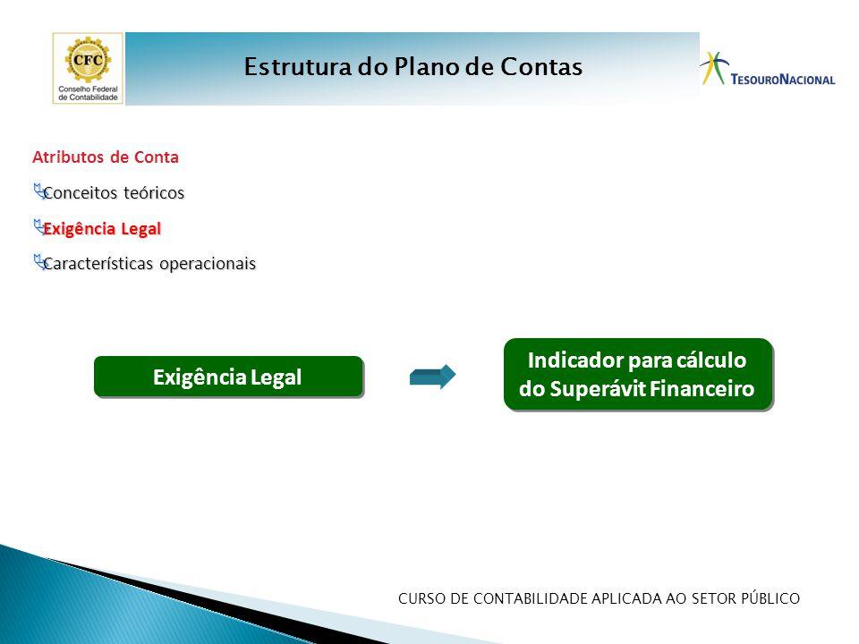 CURSO DE CONTABILIDADE APLICADA AO SETOR PÚBLICO Atributos de Conta  Conceitos teóricos  Exigência Legal  Características operacionais Indicador pa