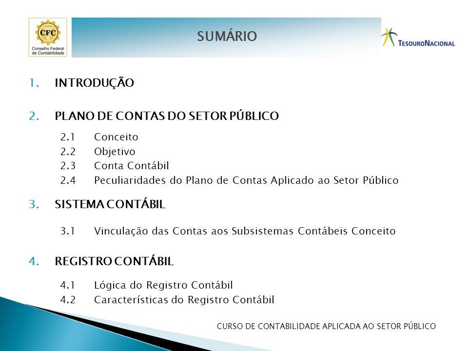 CURSO DE CONTABILIDADE APLICADA AO SETOR PÚBLICO 1.INTRODUÇÃO 2.PLANO DE CONTAS DO SETOR PÚBLICO 2.1 Conceito 2.2 Objetivo 2.3 Conta Contábil 2.4 Pecu