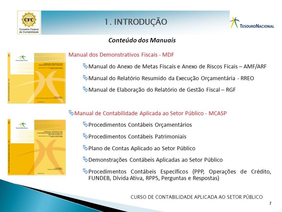 CURSO DE CONTABILIDADE APLICADA AO SETOR PÚBLICO Manual dos Demonstrativos Fiscais - MDF  Manual do Anexo de Metas Fiscais e Anexo de Riscos Ficais –