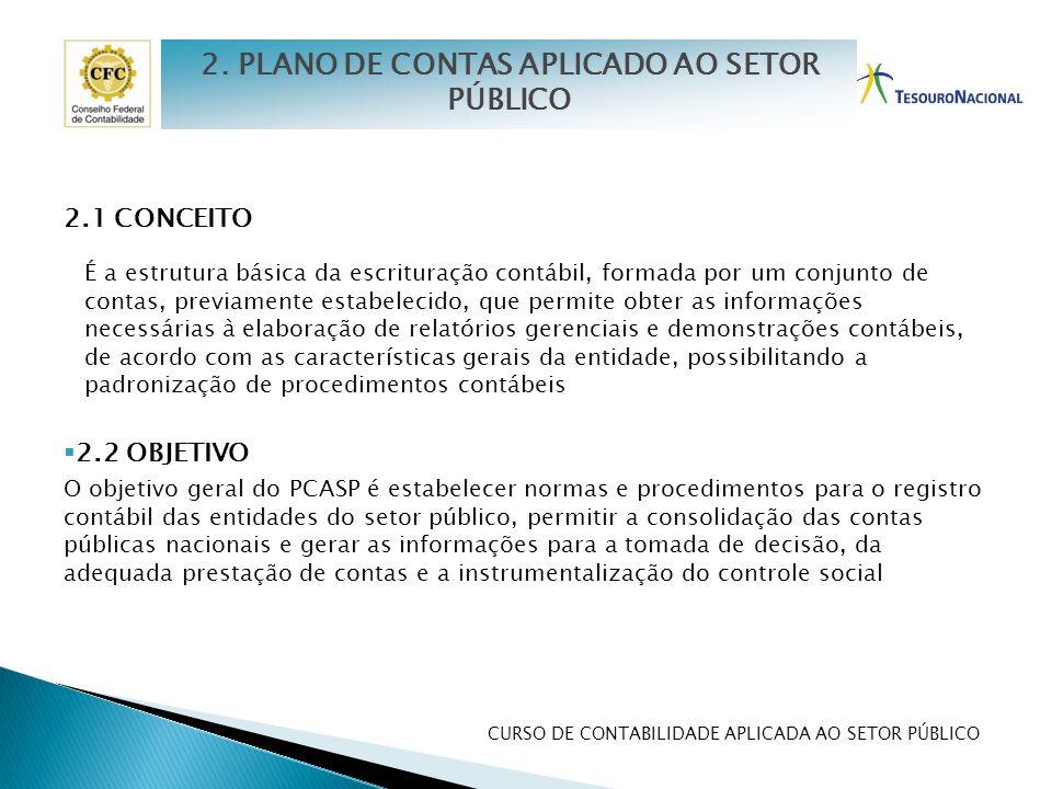 CURSO DE CONTABILIDADE APLICADA AO SETOR PÚBLICO 2.1 CONCEITO É a estrutura básica da escrituração contábil, formada por um conjunto de contas, previa