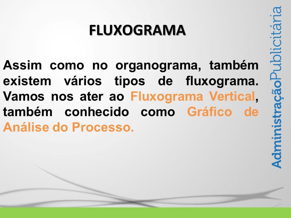 Assim como no organograma, também existem vários tipos de fluxograma.