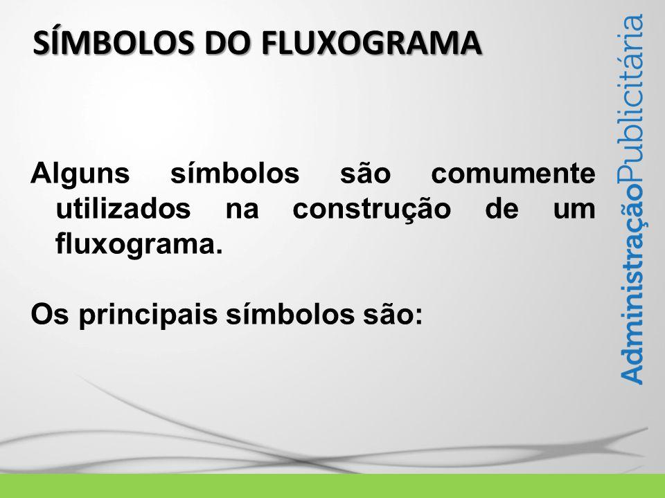 Alguns símbolos são comumente utilizados na construção de um fluxograma.