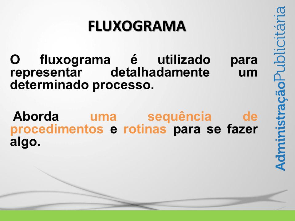 O fluxograma é utilizado para representar detalhadamente um determinado processo.