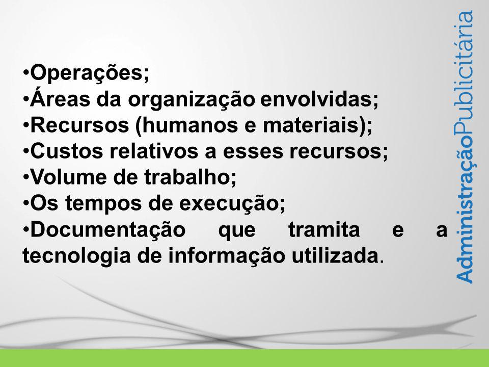 Operações; Áreas da organização envolvidas; Recursos (humanos e materiais); Custos relativos a esses recursos; Volume de trabalho; Os tempos de execução; Documentação que tramita e a tecnologia de informação utilizada.