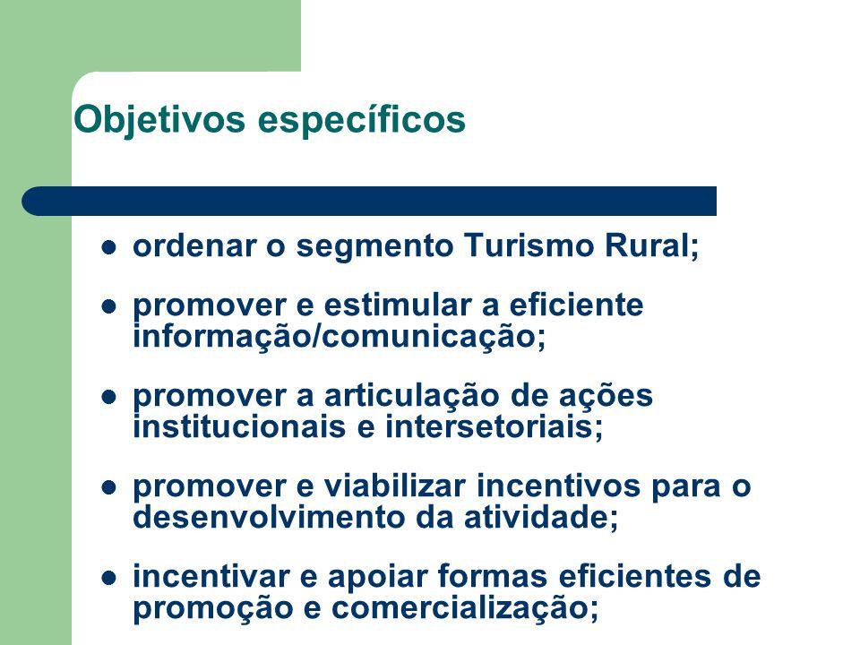 Objetivos específicos ordenar o segmento Turismo Rural; promover e estimular a eficiente informação/comunicação; promover a articulação de ações insti