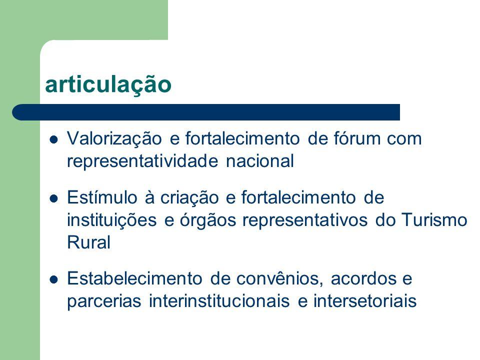 articulação Valorização e fortalecimento de fórum com representatividade nacional Estímulo à criação e fortalecimento de instituições e órgãos represe