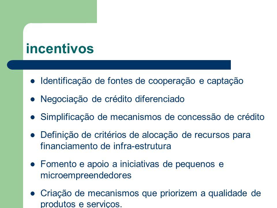 incentivos Identificação de fontes de cooperação e captação Negociação de crédito diferenciado Simplificação de mecanismos de concessão de crédito Def
