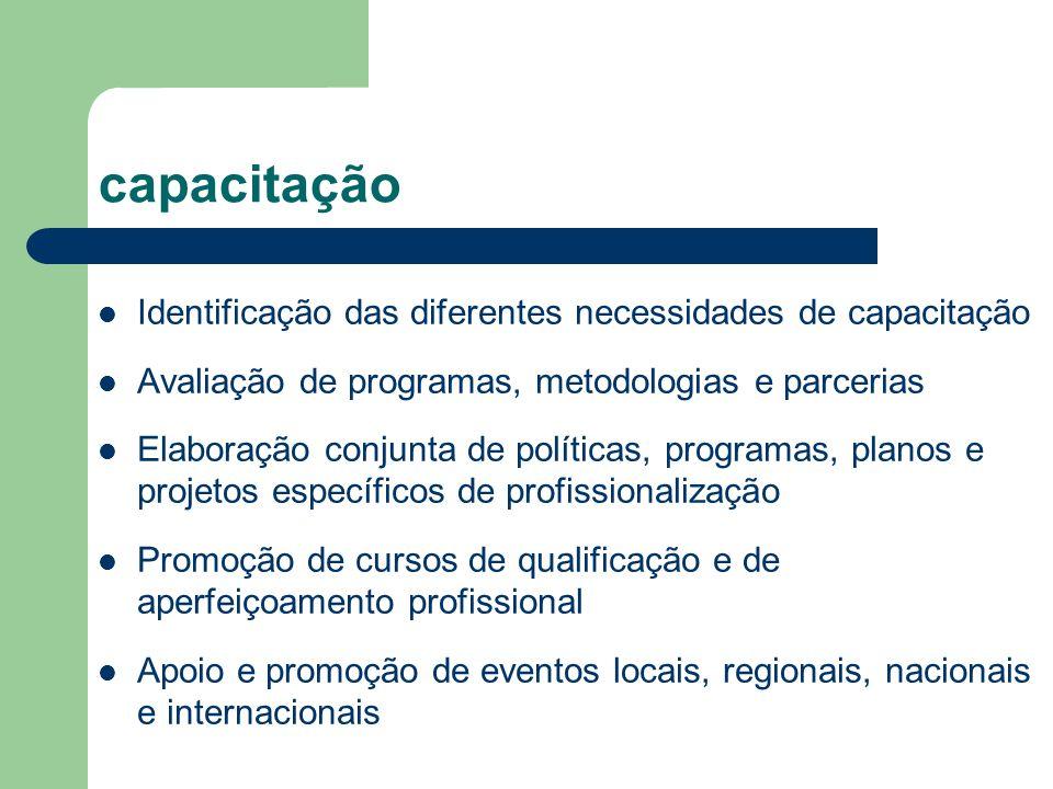 capacitação Identificação das diferentes necessidades de capacitação Avaliação de programas, metodologias e parcerias Elaboração conjunta de políticas