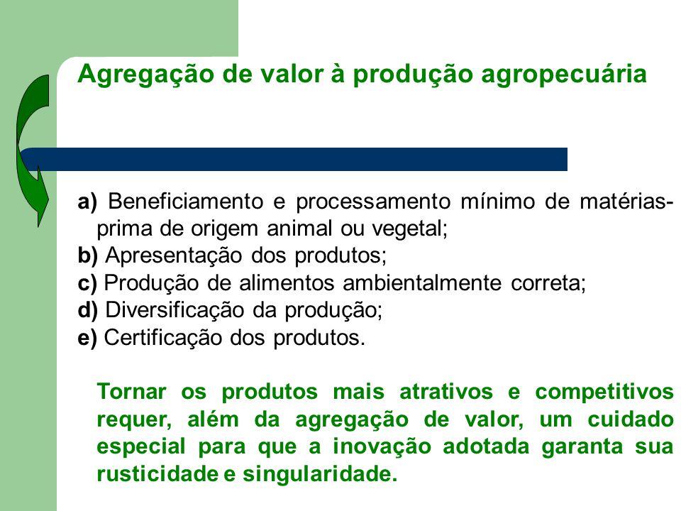 Agregação de valor à produção agropecuária a) Beneficiamento e processamento mínimo de matérias- prima de origem animal ou vegetal; b) Apresentação do