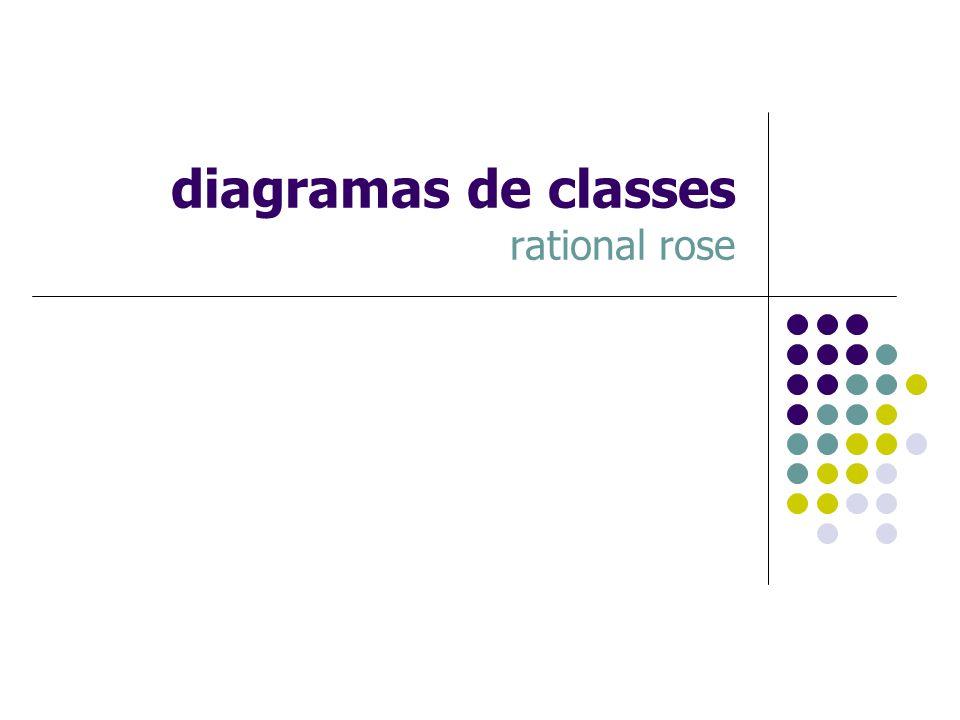 introdução interação classes atributos, operações associações associação, agregação, composição, generalização, dependência pacotes dependência