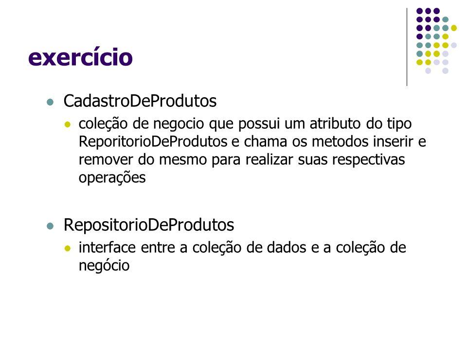 exercício CadastroDeProdutos coleção de negocio que possui um atributo do tipo ReporitorioDeProdutos e chama os metodos inserir e remover do mesmo para realizar suas respectivas operações RepositorioDeProdutos interface entre a coleção de dados e a coleção de negócio