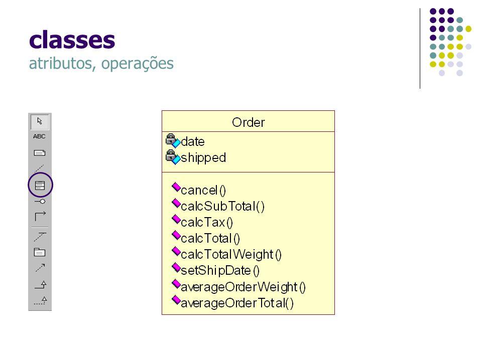 classes atributos, operações