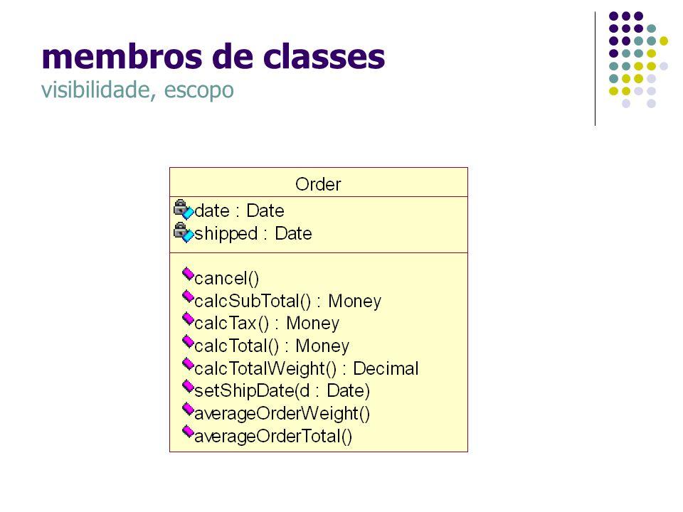membros de classes visibilidade, escopo