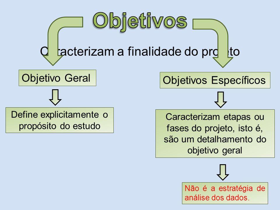 Objetivo Geral Objetivos Específicos Define explicitamente o propósito do estudo Caracterizam etapas ou fases do projeto, isto é, são um detalhamento