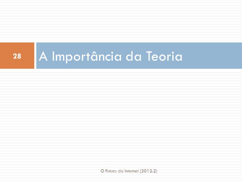 A Importância da Teoria 28 O Futuro da Internet (2012.2)