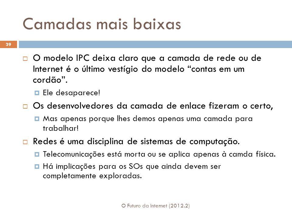 Camadas mais baixas O Futuro da Internet (2012.2) 39  O modelo IPC deixa claro que a camada de rede ou de Internet é o último vestígio do modelo contas em um cordão .
