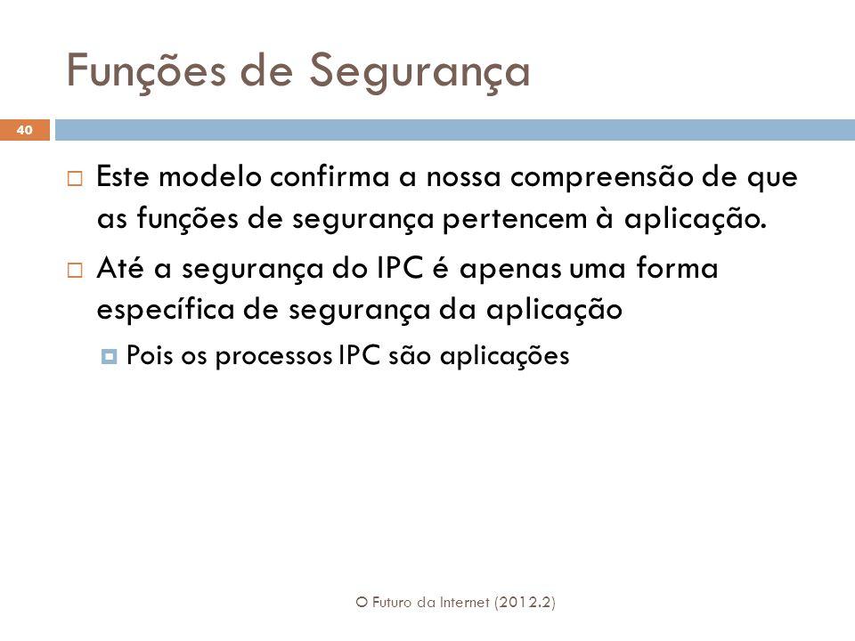 Funções de Segurança O Futuro da Internet (2012.2) 40  Este modelo confirma a nossa compreensão de que as funções de segurança pertencem à aplicação.