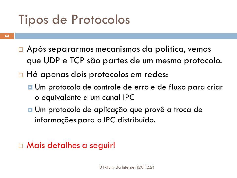 Tipos de Protocolos O Futuro da Internet (2012.2) 44  Após separarmos mecanismos da política, vemos que UDP e TCP são partes de um mesmo protocolo.
