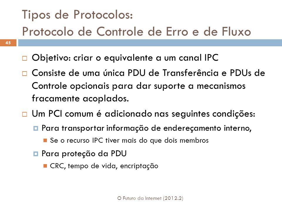 Tipos de Protocolos: Protocolo de Controle de Erro e de Fluxo O Futuro da Internet (2012.2) 45  Objetivo: criar o equivalente a um canal IPC  Consiste de uma única PDU de Transferência e PDUs de Controle opcionais para dar suporte a mecanismos fracamente acoplados.