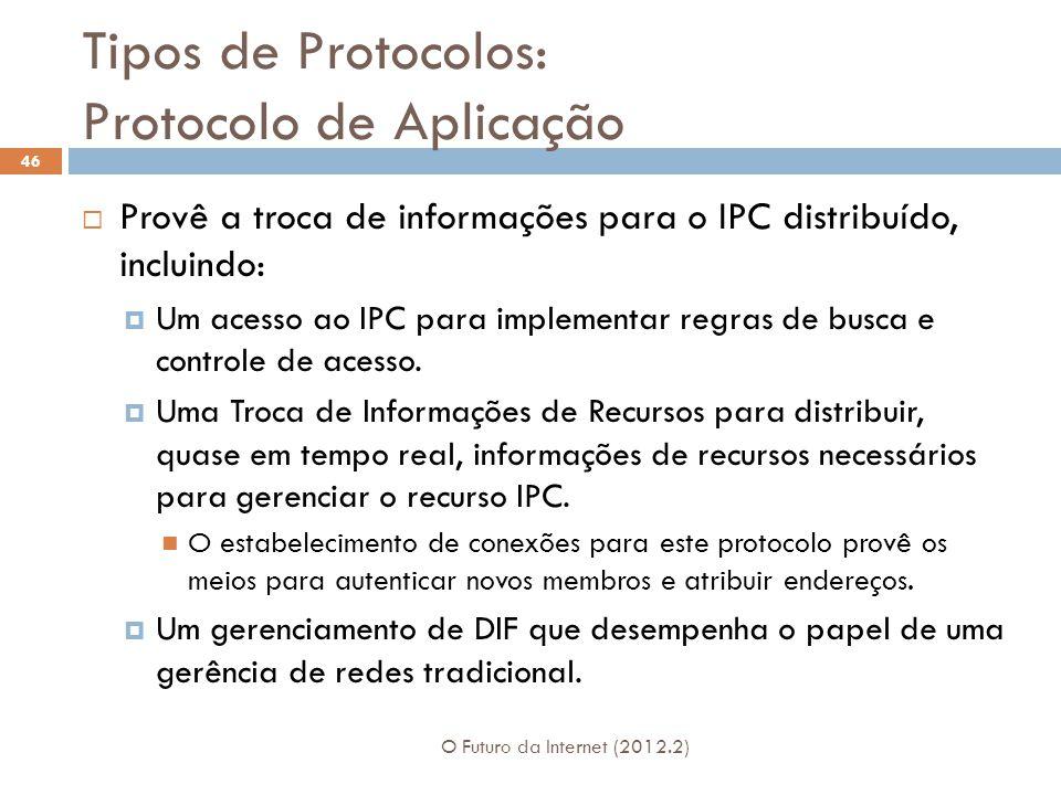 Tipos de Protocolos: Protocolo de Aplicação O Futuro da Internet (2012.2) 46  Provê a troca de informações para o IPC distribuído, incluindo:  Um acesso ao IPC para implementar regras de busca e controle de acesso.
