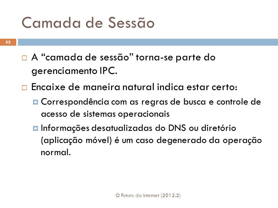 Camada de Sessão O Futuro da Internet (2012.2) 52  A camada de sessão torna-se parte do gerenciamento IPC.