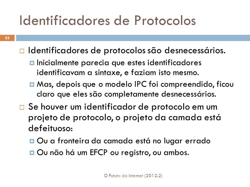 Identificadores de Protocolos O Futuro da Internet (2012.2) 53  Identificadores de protocolos são desnecessários.