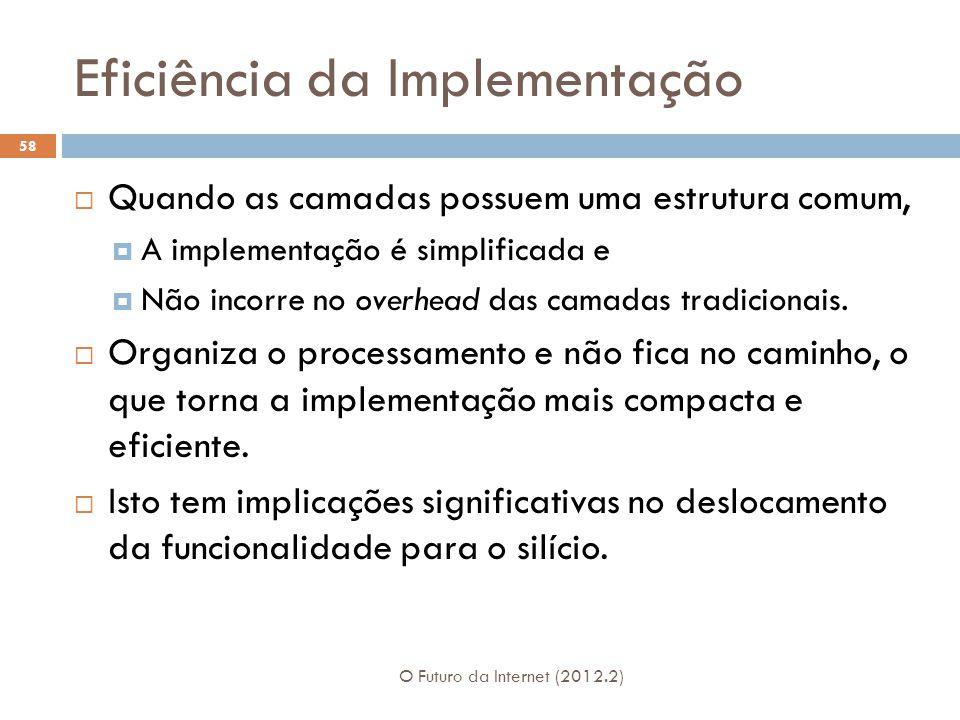Eficiência da Implementação O Futuro da Internet (2012.2) 58  Quando as camadas possuem uma estrutura comum,  A implementação é simplificada e  Não incorre no overhead das camadas tradicionais.