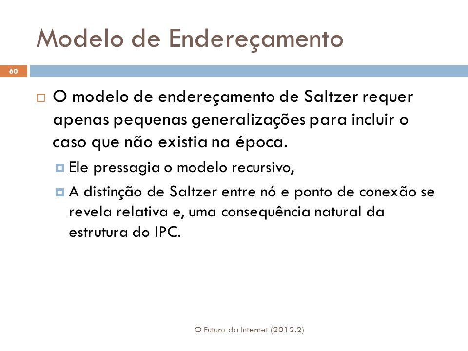 Modelo de Endereçamento O Futuro da Internet (2012.2) 60  O modelo de endereçamento de Saltzer requer apenas pequenas generalizações para incluir o caso que não existia na época.