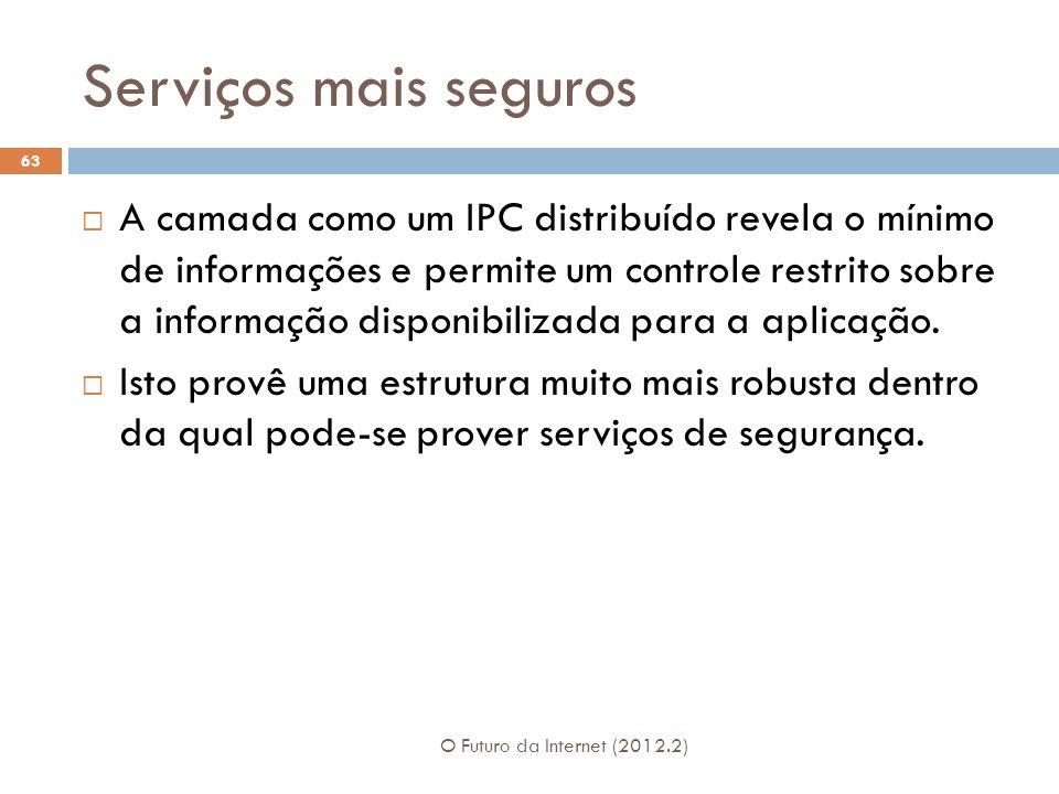 Serviços mais seguros O Futuro da Internet (2012.2) 63  A camada como um IPC distribuído revela o mínimo de informações e permite um controle restrito sobre a informação disponibilizada para a aplicação.
