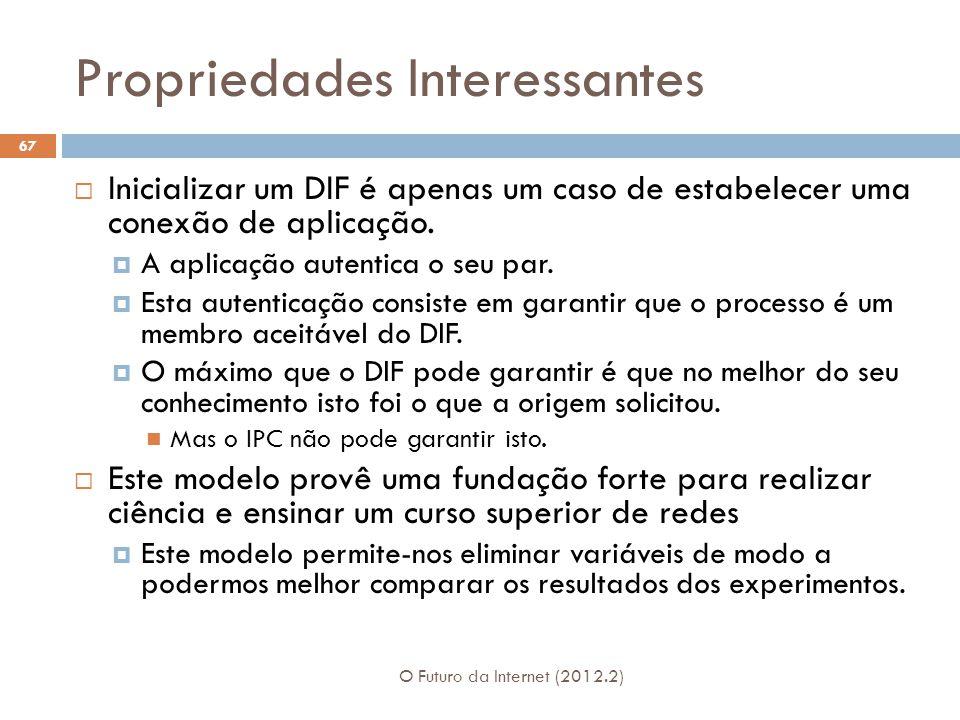 Propriedades Interessantes O Futuro da Internet (2012.2) 67  Inicializar um DIF é apenas um caso de estabelecer uma conexão de aplicação.
